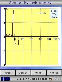 spirometr microlab microloop mk8