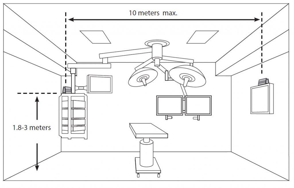 WIS1000 bezprzewodowy nadajnik i odbiornik video